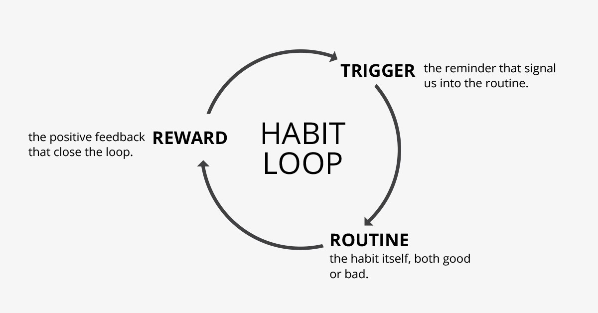 "Say ""Good-Bye"" to bad habits"
